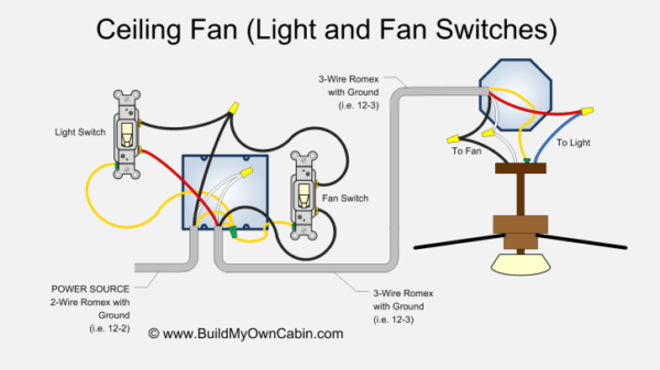 Ceiling Fan Wiring Diagram (two Switches)