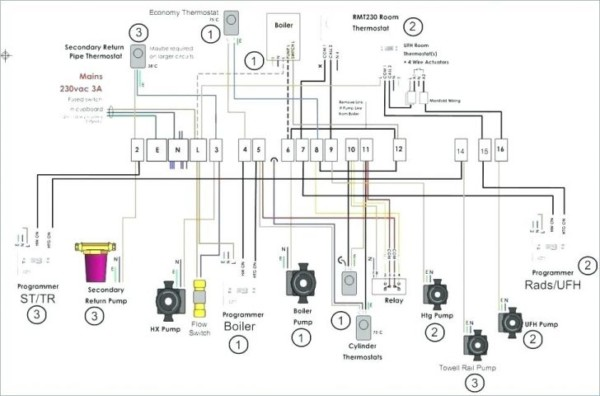 Central Boiler Wiring Diagram  Water Boiler Wiring Diagrams