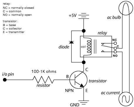 Circuits   5 Volt Relaycircuit For Controlling Ac Current L54713