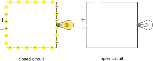 Closed, Open, And Short Circuits