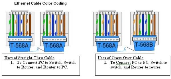 Computer Hardware Servicing  Computer Hardware Servicing Nc Ii