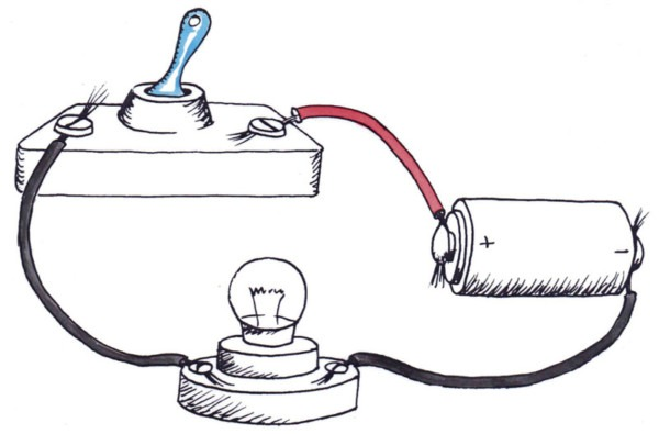 Cte Online    Lesson Planner    Simple Circuits & Rube Goldberg