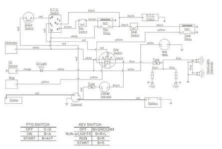 Cub Cadet Indak Ignition Switch Diagram Wiring Questions & Answers