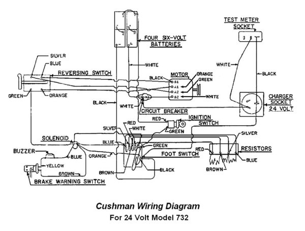[SCHEMATICS_48YU]  Cushman Wiring Diagram 48 volt golf cart wiring diagram ezgo forward  reverse switch wiring diagram - rise.freeappsforkids.co.uk | Cushman 24 Volt Wiring Diagram |  | Wires