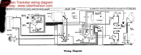 Cushman Titan Wiring Diagram