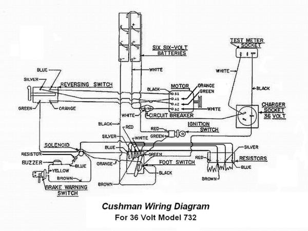 Admirable Cushman Starter Wiring Diagram Wiring Diagram Data Schema Wiring Database Indigelartorg
