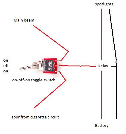 Defender2 Net