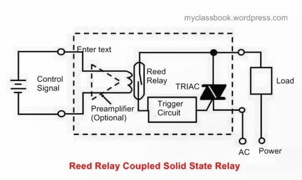 Different Types Of Solid State Relays (ssr) And Their Working