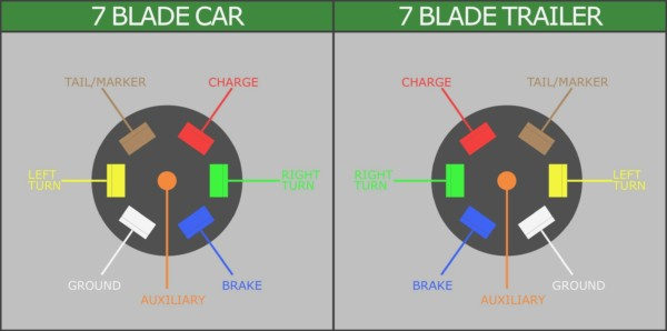 Dodge 7 Way Wiring Diagram