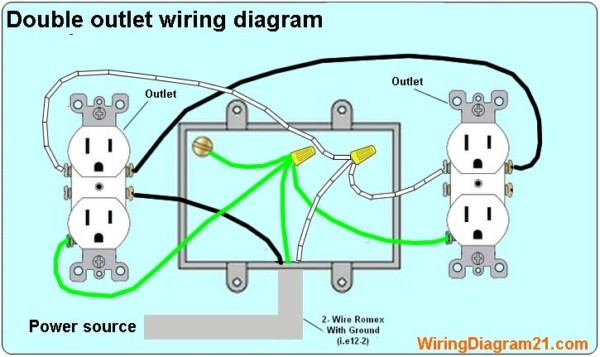 Double Outlet Box Wiring Diagram In The Middle Of A Run In One Box Wiring Diagram