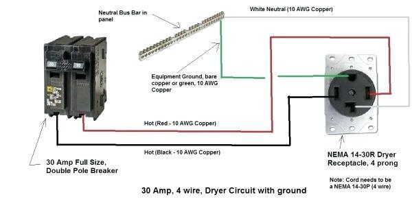Dryer Breaker Size