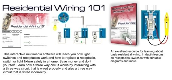Electrical  Electrical Wiring 101