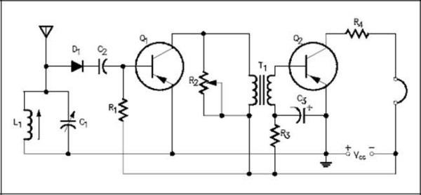 Electrical Diagrams And Schematics
