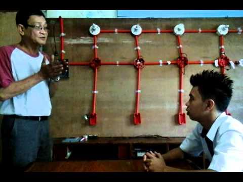 Electrical Installation Maintenance Tutorial