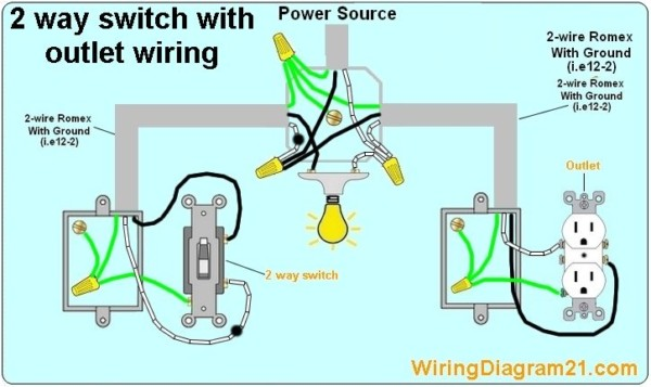 Electrical Outlet 2 Way Switch Wiring Diagram How To Wire Light