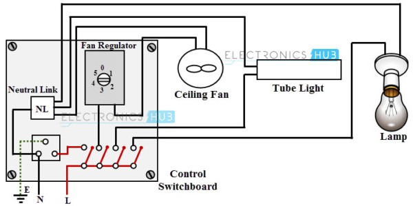 Switchboard Connection Diagram