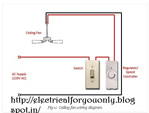 Electrical$ World   Simple Wiring Diagram Of Ceiling Fan