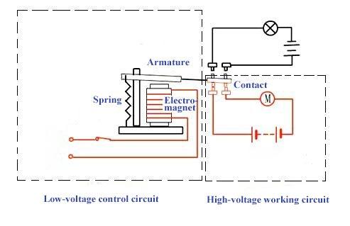 Electromagnetic Relay Working Principle & Testing