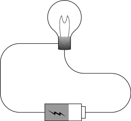 Electronics Basics  Fundamentals Of Electricity