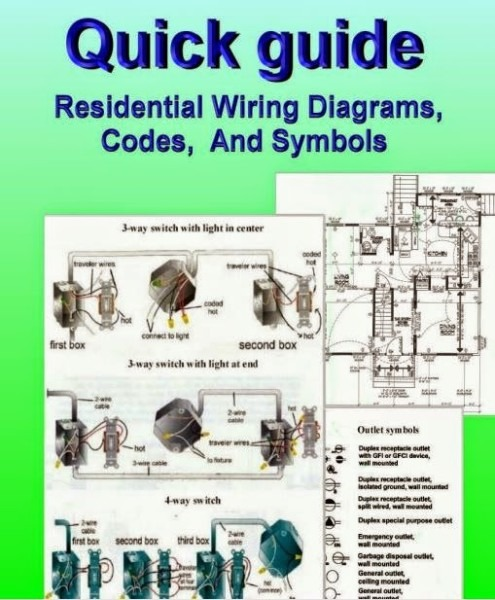 Engineerings Zone  Quick Guide Residential Wiring Diagrams, Codes