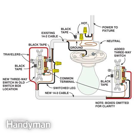 How To Wire A 3 Way Light Switch — The Family Handyman