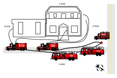 pemfab fire engine wiring diagram pierce    fire    truck    wiring       diagram     pierce    fire    truck    wiring       diagram