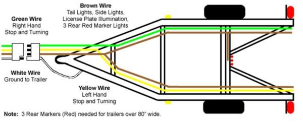 Flat Trailer Plug Wiring