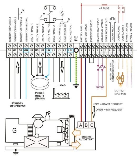 Genset Control Wiring Diagram