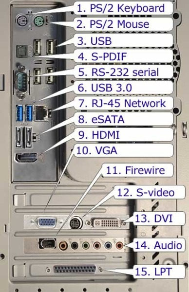 Computer Cable Types List