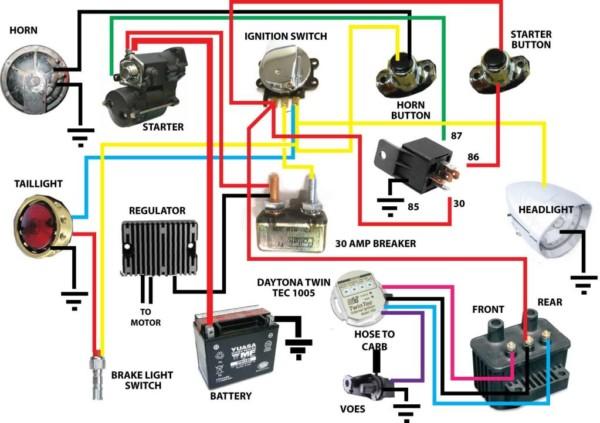 Harley Wiring Diagram  Wiring Schema  Wiring Diagram Schematics
