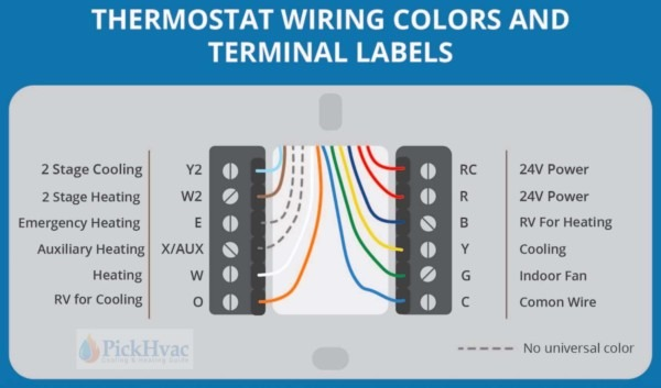 Heat Cool Thermostat Wiring