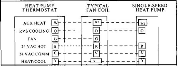 Heat Pump T Stat Wiring Diagram