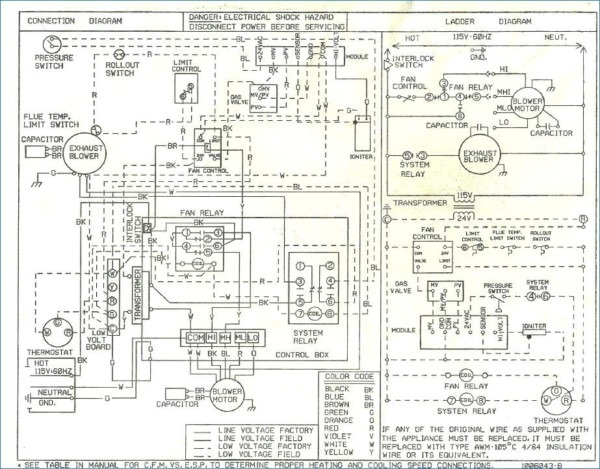 Heil Gas Furnace Wiring Diagram 95 - Home Wiring Diagrams Gas Furnace Wiring Diagram For Floor on