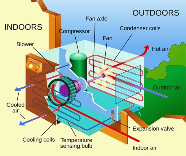 Home Ac Diagram