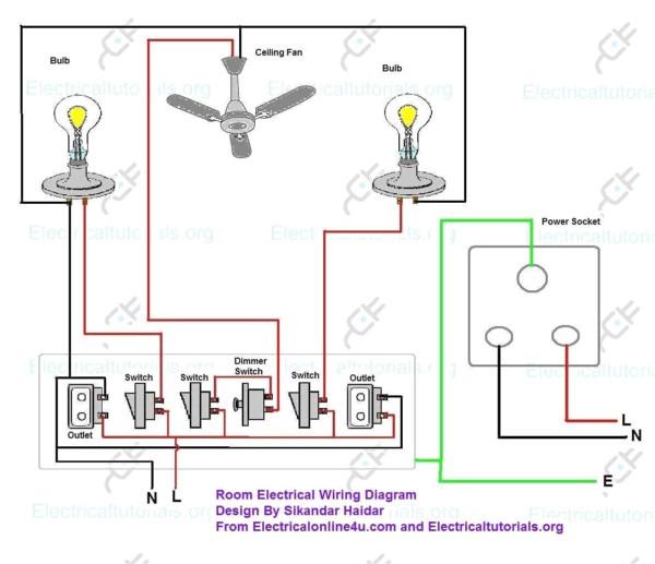 Home Wiring Diagram Example Wiring Diagram Schematics Wiring