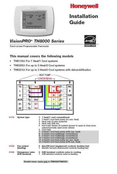 Diagram Goodman Heat Pump Thermostat Wiring Diagram To Honeywell