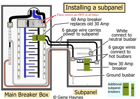 How To Hook Up A Breaker Box