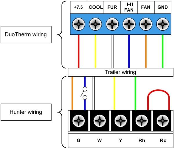 Understanding Thermostat Wiring
