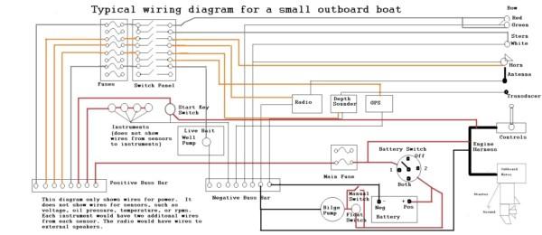 House Wiring Ac Power Schematic