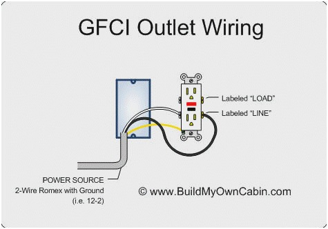 House Wiring Diagram Pdf Admirably House Wiring Pdf In Hindi – The