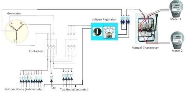 Diagram Generator Wiring Diagram And Electrical Schematics Pdf