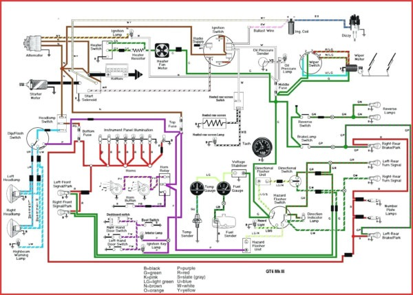 Household Wiring Diagram Fresh Phase Electrical Simple Basic House