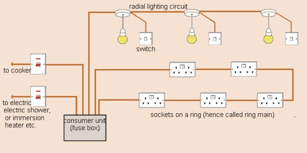Household Wiring Guide