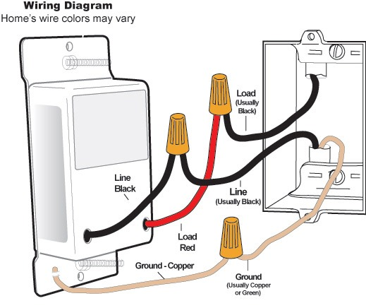 How To Identify Neutral Wire And Hot Wire