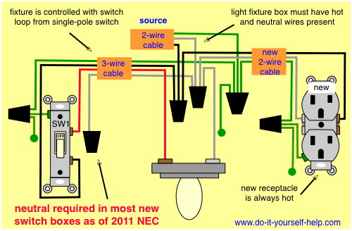 How To Add An Outlet From A Light Fixture Circuit, And Other Home