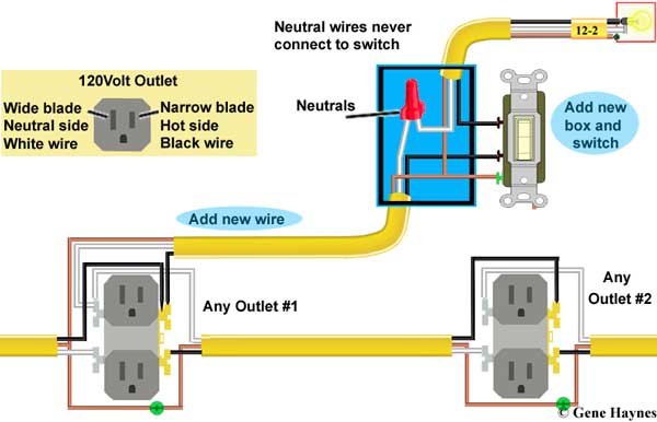 Wiring A New Outlet From An Existing Outlet