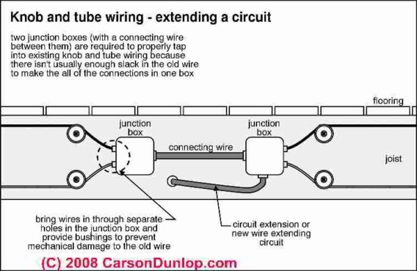 How To Connect Electrical Wires  Electrical Splices Guide For