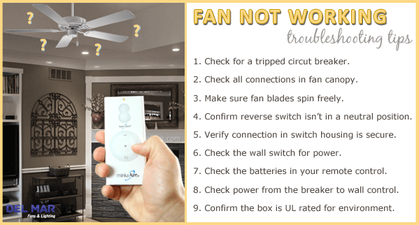 How To Fix A Ceiling Fan