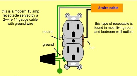 How To Install A Electrical Outlet With Usb Power Ports
