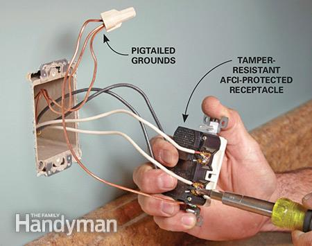 How To Install Electrical Outlets In The Kitchen
